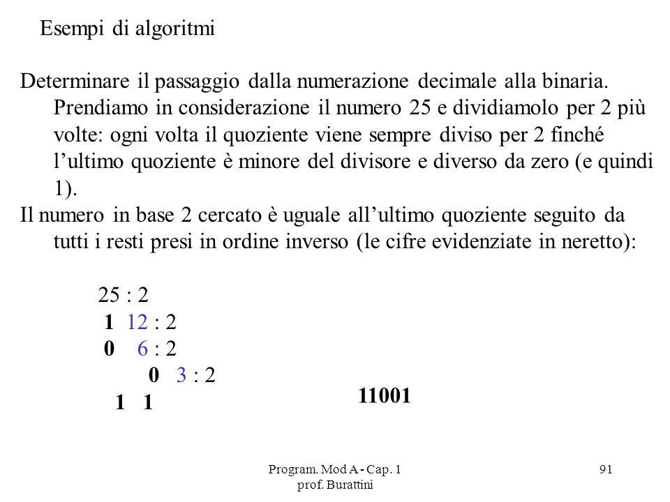 Program. Mod A - Cap. 1 prof. Burattini 91 Esempi di algoritmi Determinare il passaggio dalla numerazione decimale alla binaria. Prendiamo in consider
