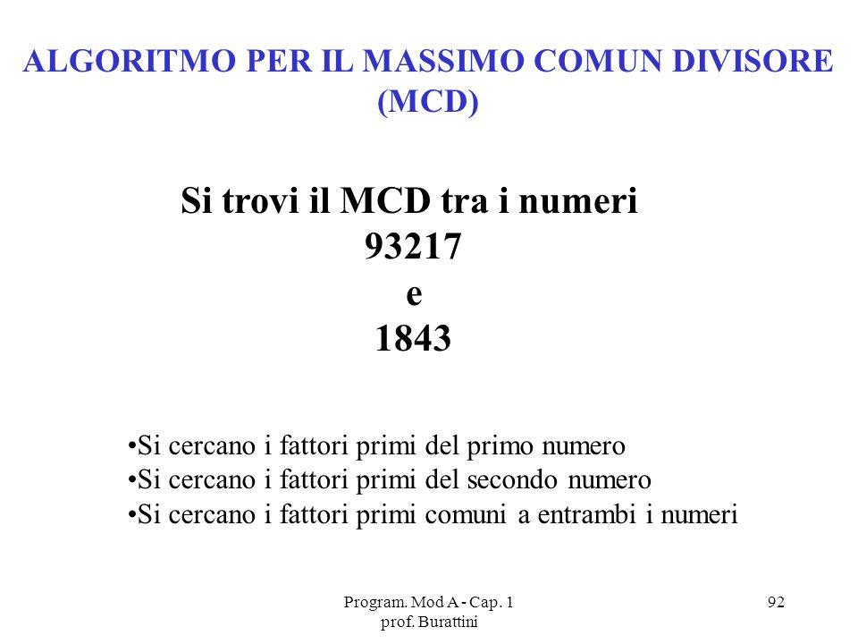 Program. Mod A - Cap. 1 prof. Burattini 92 ALGORITMO PER IL MASSIMO COMUN DIVISORE (MCD) Si trovi il MCD tra i numeri 93217 e 1843 Si cercano i fattor