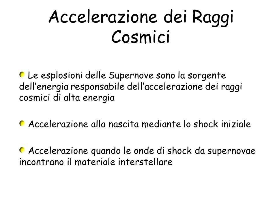 Accelerazione dei Raggi Cosmici Le esplosioni delle Supernove sono la sorgente dellenergia responsabile dellaccelerazione dei raggi cosmici di alta energia Accelerazione alla nascita mediante lo shock iniziale Accelerazione quando le onde di shock da supernovae incontrano il materiale interstellare