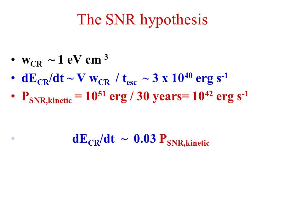 The SNR hypothesis w CR ~ 1 eV cm -3 dE CR /dt ~ V w CR / t esc ~ 3 x 10 40 erg s -1 P SNR,kinetic = 10 51 erg / 30 years= 10 42 erg s -1 dE CR /dt ~ 0.03 P SNR,kinetic