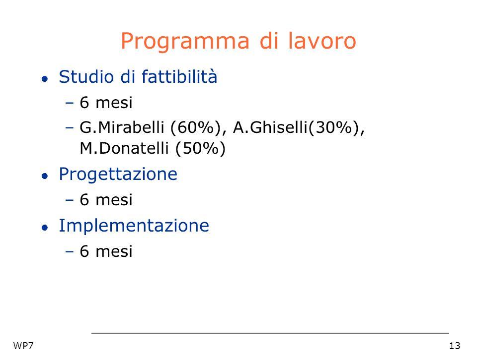 WP713 Programma di lavoro l Studio di fattibilità –6 mesi –G.Mirabelli (60%), A.Ghiselli(30%), M.Donatelli (50%) l Progettazione –6 mesi l Implementaz