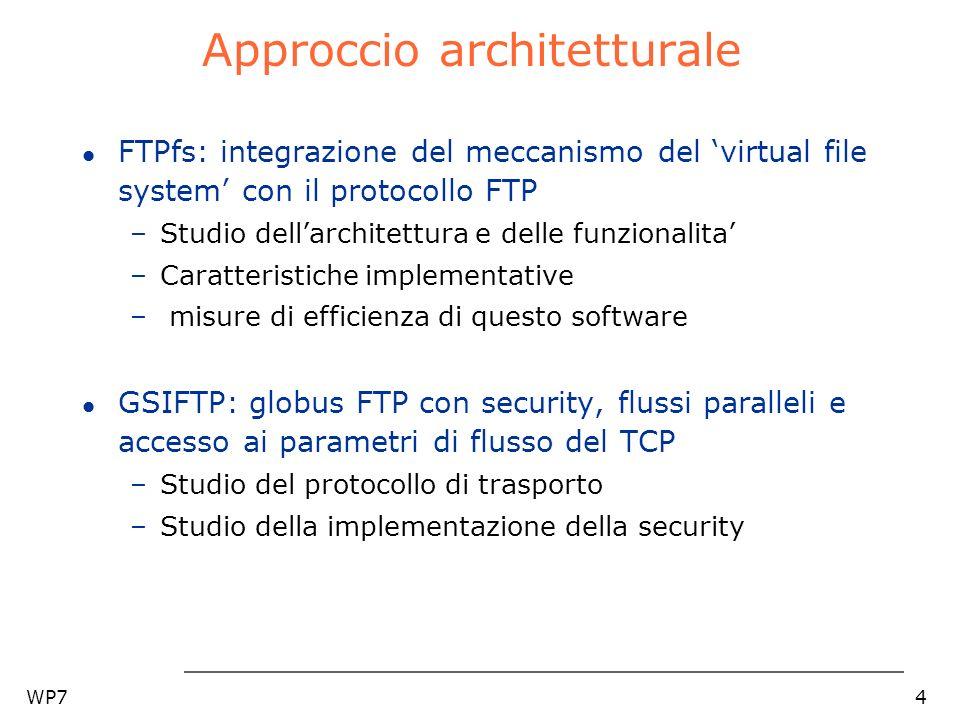WP74 Approccio architetturale l FTPfs: integrazione del meccanismo del virtual file system con il protocollo FTP –Studio dellarchitettura e delle funz