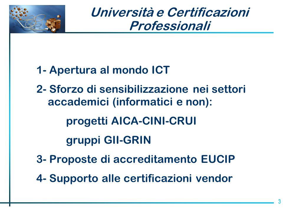 3 Università e Certificazioni Professionali 1- Apertura al mondo ICT 2- Sforzo di sensibilizzazione nei settori accademici (informatici e non): progetti AICA-CINI-CRUI gruppi GII-GRIN 3- Proposte di accreditamento EUCIP 4- Supporto alle certificazioni vendor