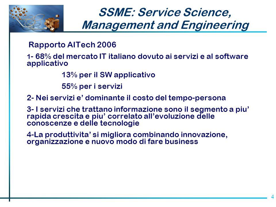 4 SSME: Service Science, Management and Engineering Rapporto AITech 2006 1 - 68% del mercato IT italiano dovuto ai servizi e al software applicativo 13% per il SW applicativo 55% per i servizi 2- Nei servizi e dominante il costo del tempo-persona 3- I servizi che trattano informazione sono il segmento a piu rapida crescita e piu correlato allevoluzione delle conoscenze e delle tecnologie 4-La produttivita si migliora combinando innovazione, organizzazione e nuovo modo di fare business