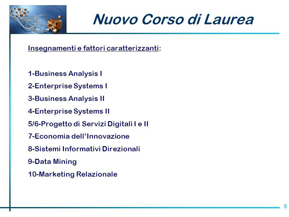 6 Nuovo Corso di Laurea Insegnamenti e fattori caratterizzanti: 1-Business Analysis I 2-Enterprise Systems I 3-Business Analysis II 4-Enterprise Systems II 5/6-Progetto di Servizi Digitali I e II 7-Economia dellInnovazione 8-Sistemi Informativi Direzionali 9-Data Mining 10-Marketing Relazionale