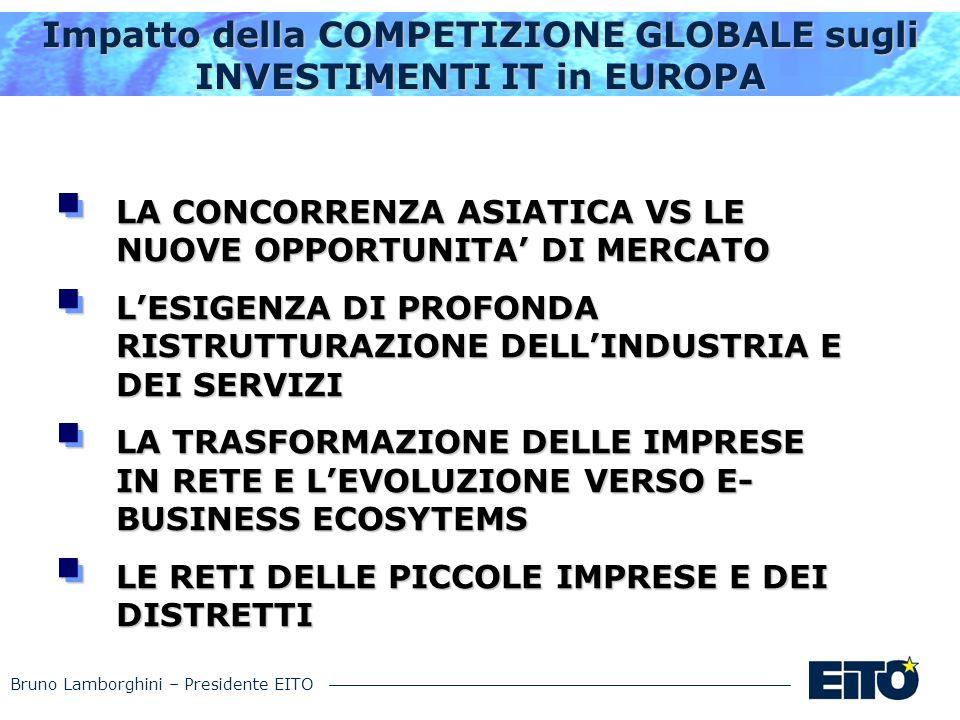 Bruno Lamborghini – Presidente EITO Impatto della COMPETIZIONE GLOBALE sugli INVESTIMENTI IT in EUROPA LA CONCORRENZA ASIATICA VS LE NUOVE OPPORTUNITA