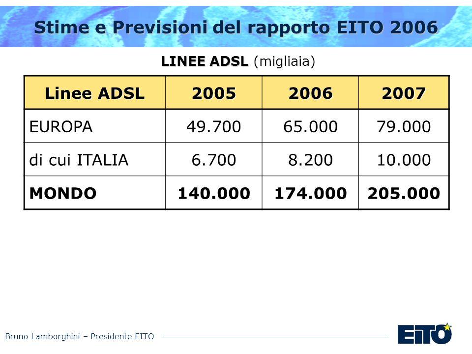 Bruno Lamborghini – Presidente EITO Stime e Previsioni del rapporto EITO 2006 LINEE ADSL LINEE ADSL (migliaia) Linee ADSL 200520062007 EUROPA49.70065.