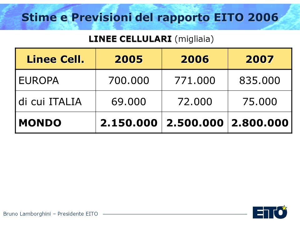 Bruno Lamborghini – Presidente EITO Stime e Previsioni del rapporto EITO 2006 LINEE CELLULARI LINEE CELLULARI (migliaia) Linee Cell. 200520062007 EURO