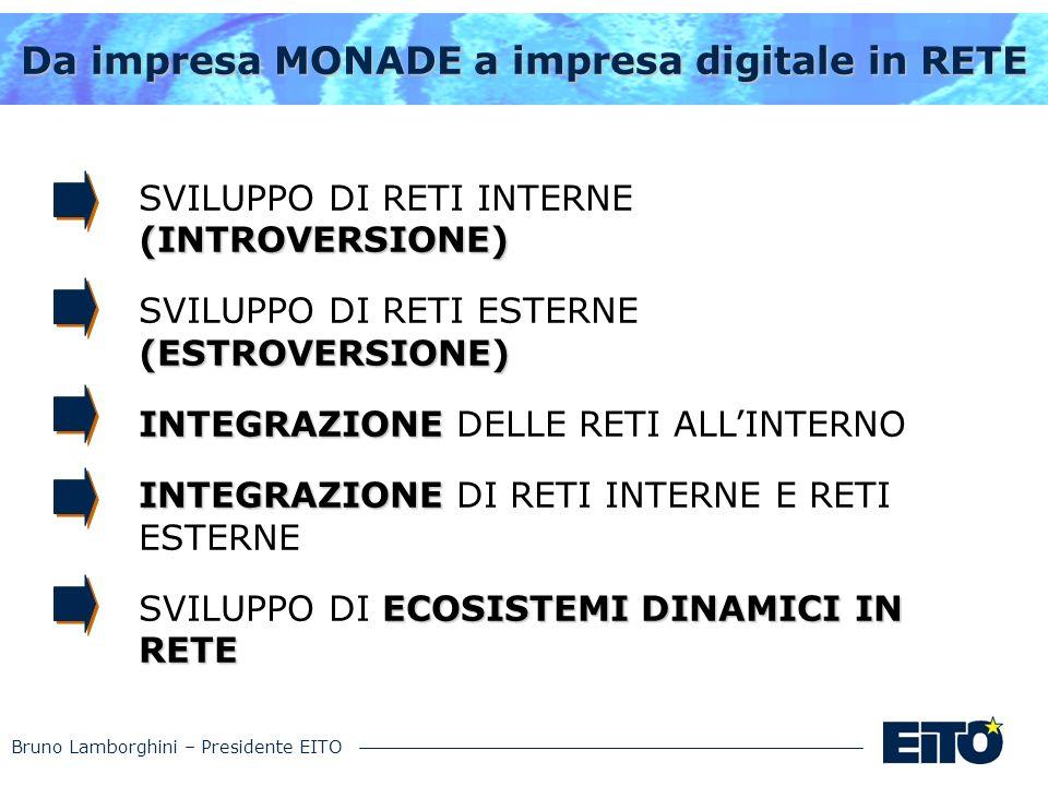 Bruno Lamborghini – Presidente EITO Da impresa MONADE a impresa digitale in RETE (INTROVERSIONE) SVILUPPO DI RETI INTERNE (INTROVERSIONE) (ESTROVERSIO