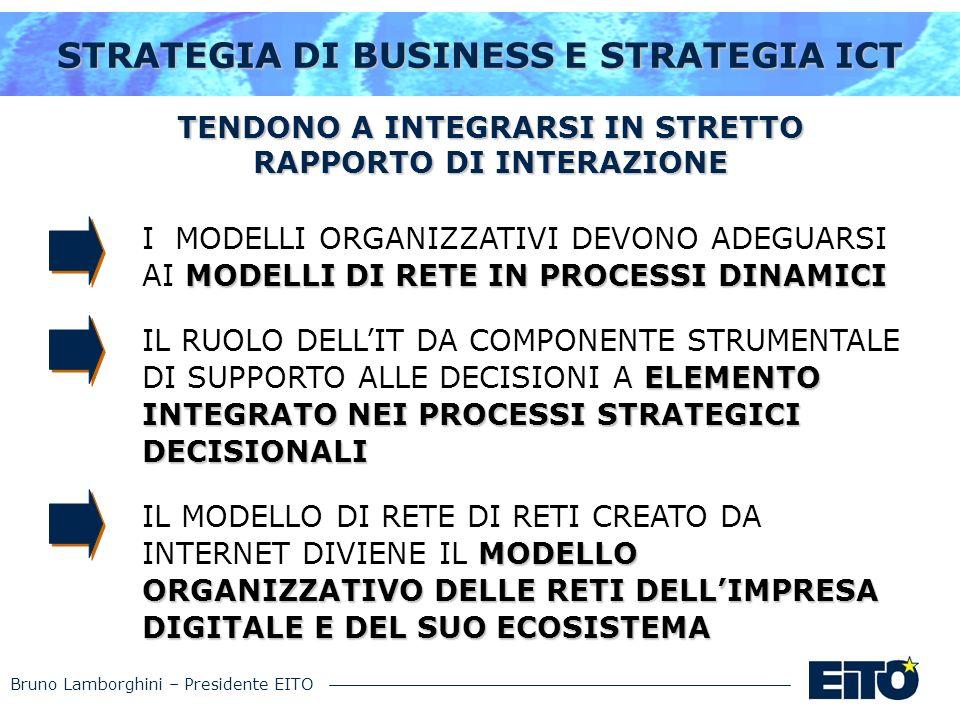 Bruno Lamborghini – Presidente EITO STRATEGIA DI BUSINESS E STRATEGIA ICT MODELLI DI RETE IN PROCESSI DINAMICI I MODELLI ORGANIZZATIVI DEVONO ADEGUARS