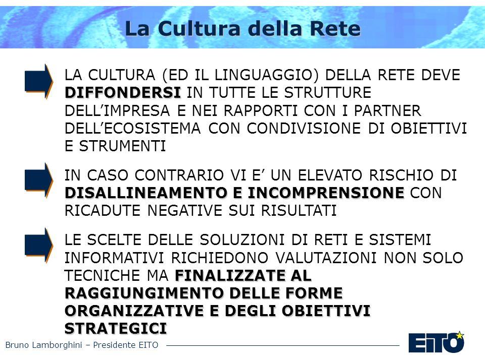 Bruno Lamborghini – Presidente EITO La Cultura della Rete DIFFONDERSI LA CULTURA (ED IL LINGUAGGIO) DELLA RETE DEVE DIFFONDERSI IN TUTTE LE STRUTTURE