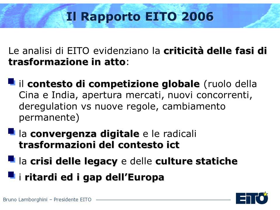 Bruno Lamborghini – Presidente EITO I Driver della CONVERGENZA DIGITALE BANDA LARGA IP (VOIP IPTV) IP (VOIP e IPTV) TECNOLOGIE WIRELESS (WIFI – WIMAX) TERMINALI MULTIFUNZIONE MULTIPIATTAFORMA TERMINALI MULTIFUNZIONE e MULTIPIATTAFORMA MOTORI DI RICERCA SOFTWARE PER FILE SHARING PEER2PEER INTERNET: UN GRID INFINITO