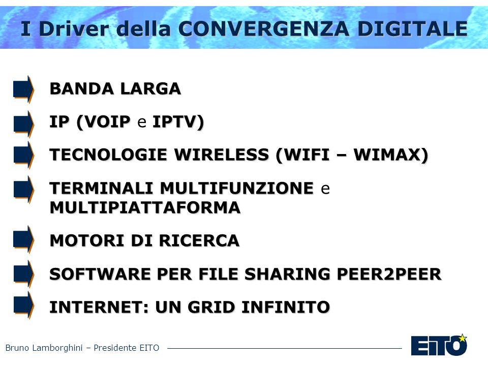 Bruno Lamborghini – Presidente EITO I Driver della CONVERGENZA DIGITALE BANDA LARGA IP (VOIP IPTV) IP (VOIP e IPTV) TECNOLOGIE WIRELESS (WIFI – WIMAX)
