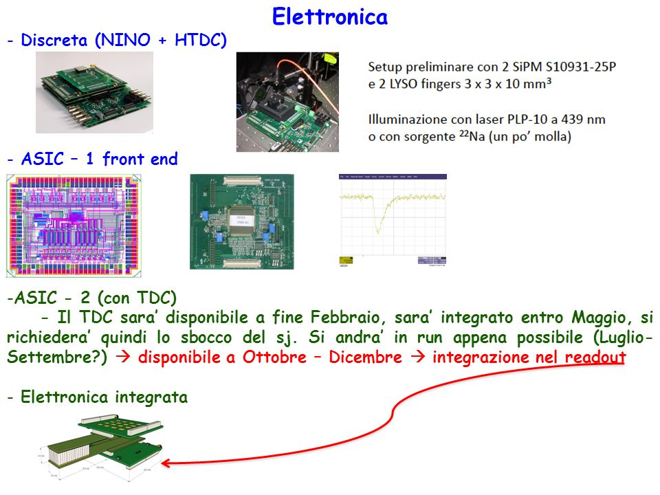Elettronica - Discreta (NINO + HTDC) - ASIC – 1 front end -ASIC - 2 (con TDC) - Il TDC sara disponibile a fine Febbraio, sara integrato entro Maggio,