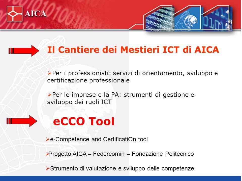 eCCO Tool e-Competence and CertificatiOn tool Progetto AICA – Federcomin – Fondazione Politecnico Strumento di valutazione e sviluppo delle competenze