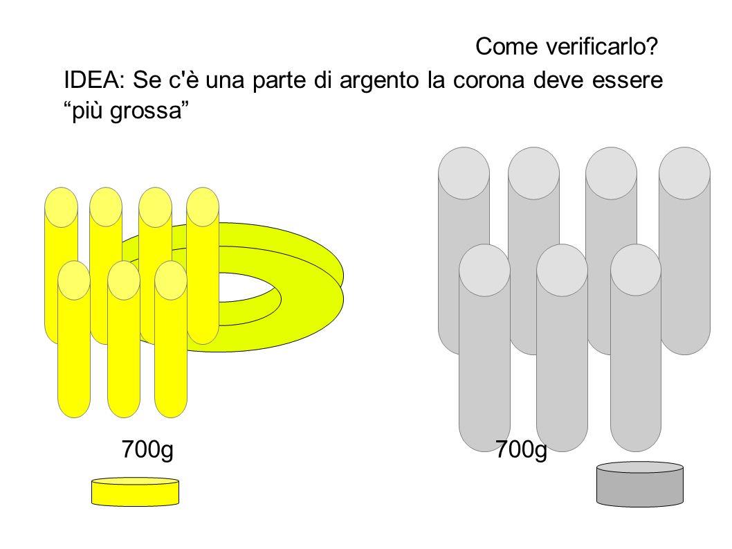 IDEA: Se c è una parte di argento la corona deve essere più grossa Come verificarlo? 700g
