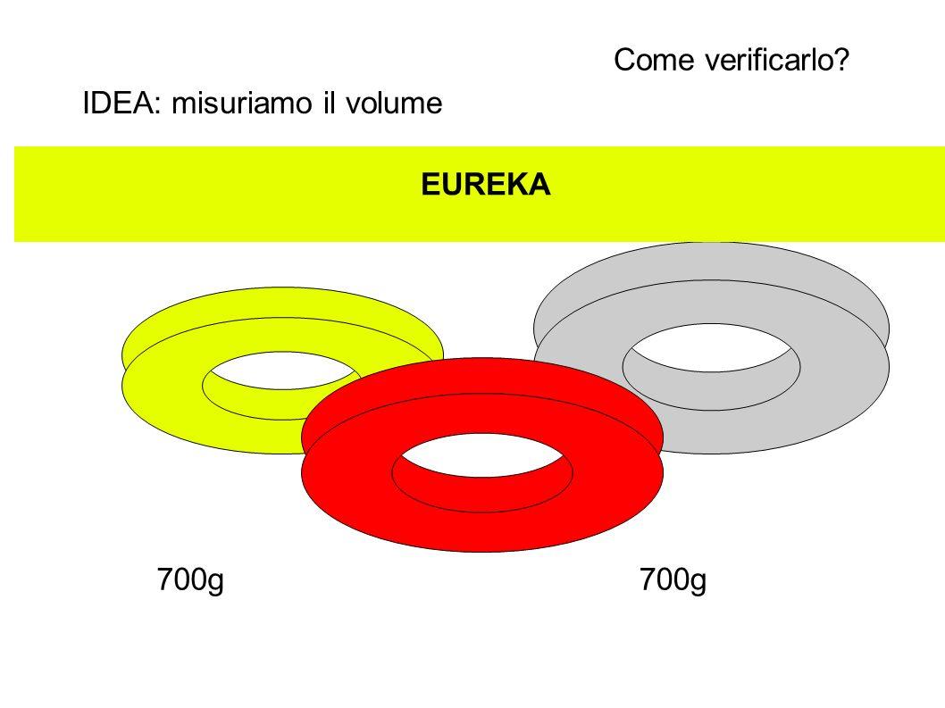 IDEA: misuriamo il volume Come verificarlo? 700g EUREKA