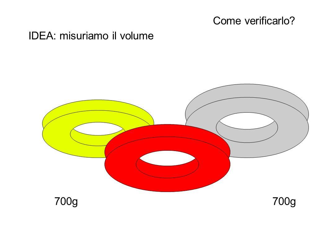 IDEA: misuriamo il volume Come verificarlo? 700g