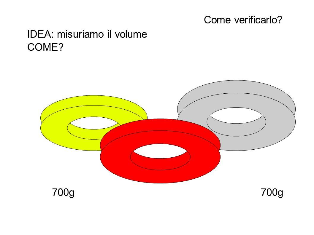 IDEA: misuriamo il volume COME? Come verificarlo? 700g