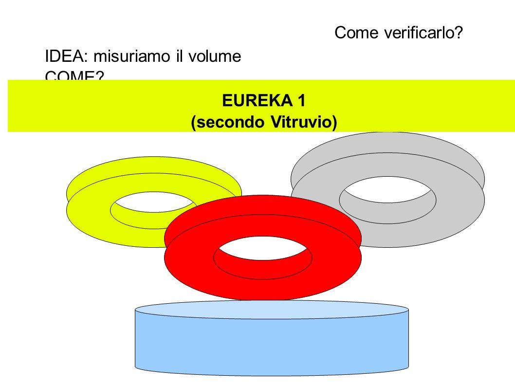 IDEA: misuriamo il volume COME? Come verificarlo? EUREKA 1 (secondo Vitruvio)