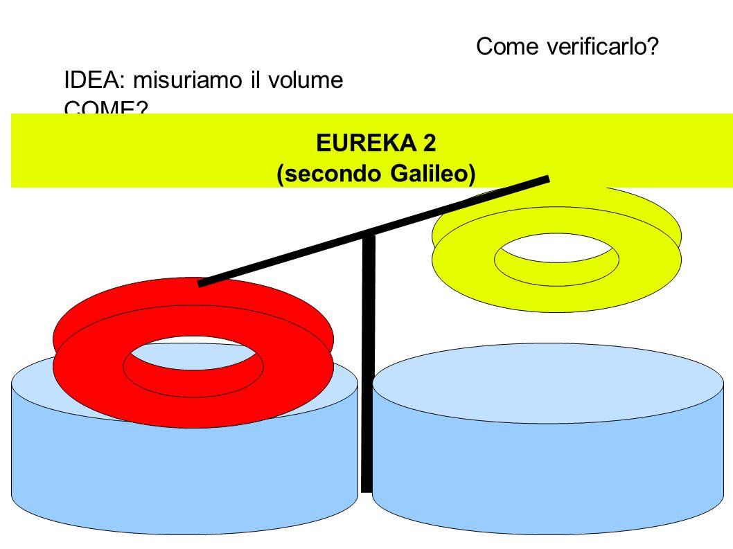 IDEA: misuriamo il volume COME? Come verificarlo? EUREKA 2 (secondo Galileo)