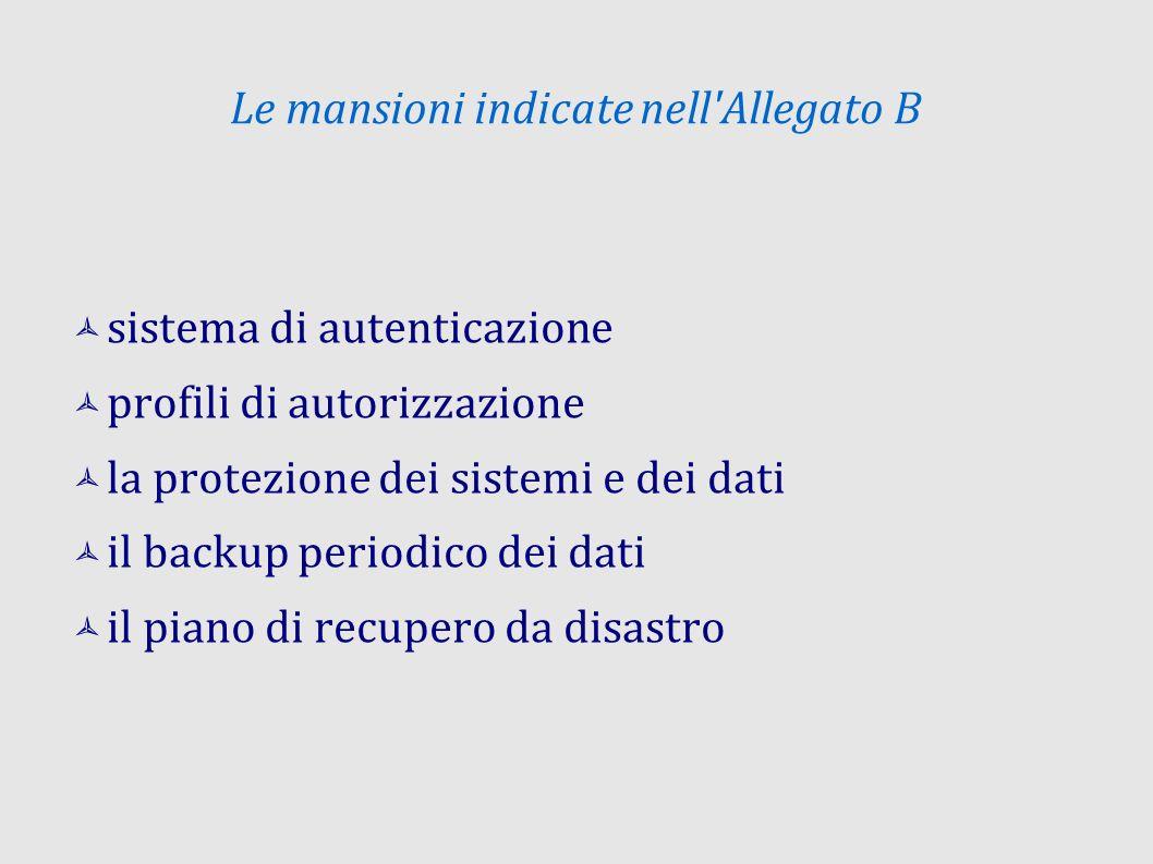 Le mansioni indicate nell'Allegato B sistema di autenticazione profili di autorizzazione la protezione dei sistemi e dei dati il backup periodico dei