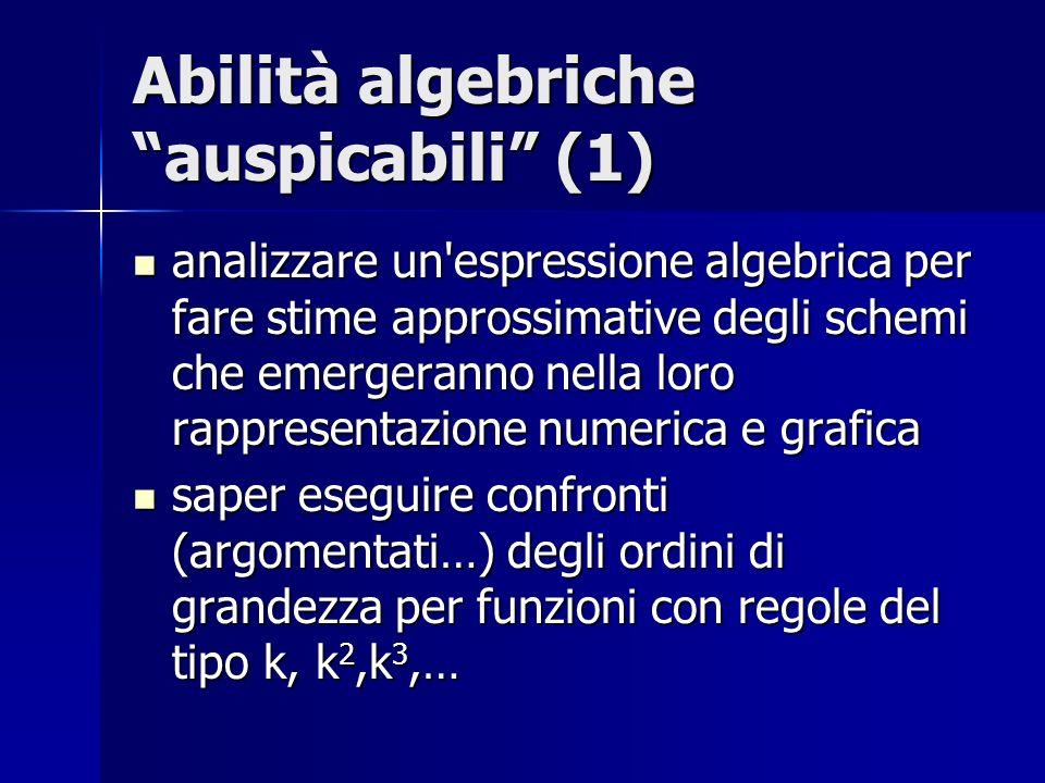 Abilità algebriche auspicabili (1) analizzare un'espressione algebrica per fare stime approssimative degli schemi che emergeranno nella loro rappresen