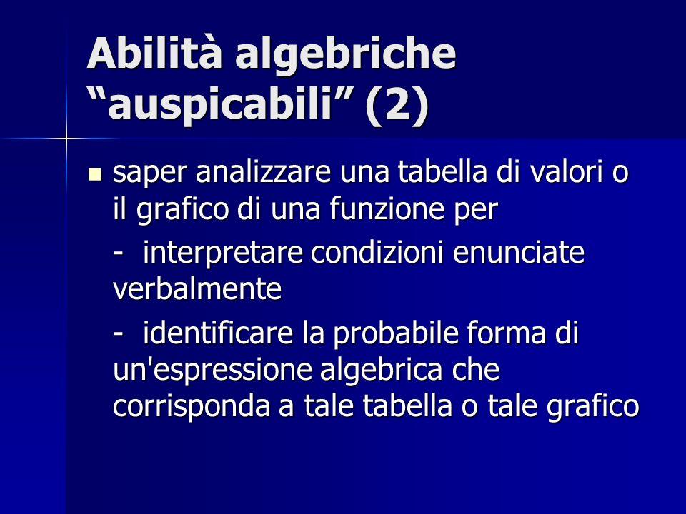 Abilità algebriche auspicabili (2) saper analizzare una tabella di valori o il grafico di una funzione per saper analizzare una tabella di valori o il