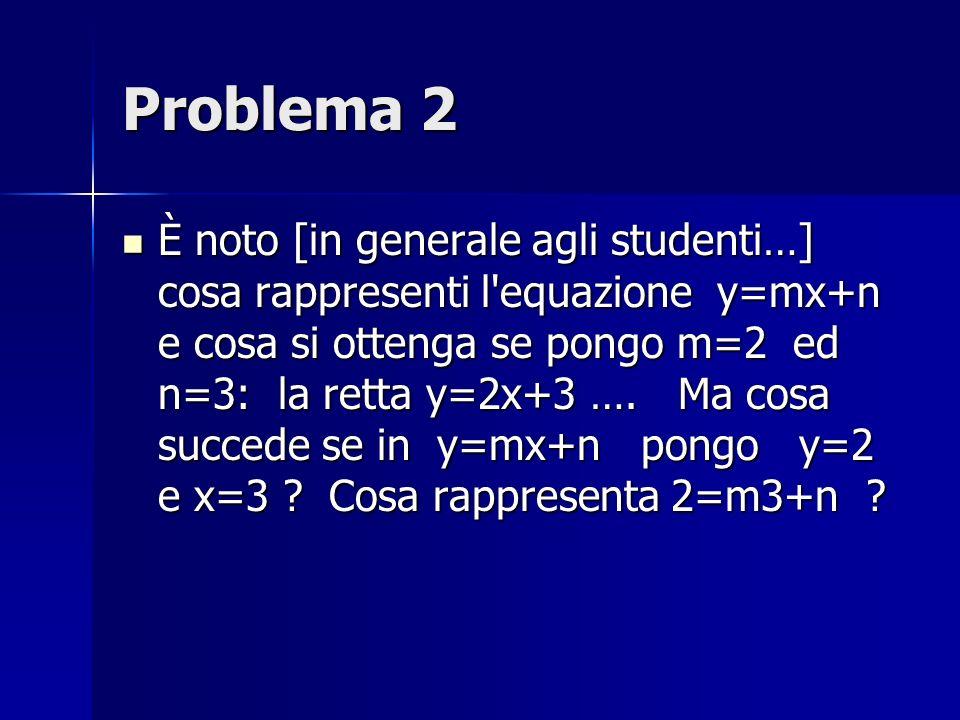 Problema 2 È noto [in generale agli studenti…] cosa rappresenti l'equazione y=mx+n e cosa si ottenga se pongo m=2 ed n=3: la retta y=2x+3 …. Ma cosa s