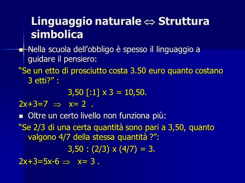 Linguaggio naturale Struttura simbolica Nella scuola dellobbligo è spesso il linguaggio a guidare il pensiero: Nella scuola dellobbligo è spesso il li