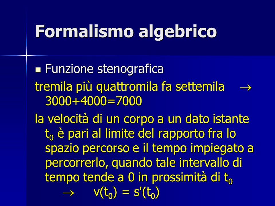 Formalismo algebrico Funzione stenografica Funzione stenografica tremila più quattromila fa settemila 3000+4000=7000 la velocità di un corpo a un dato