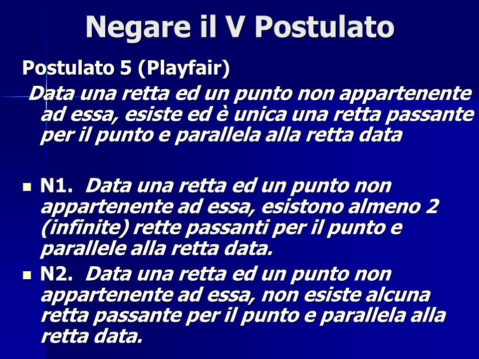Negare il V Postulato Postulato 5 (Playfair) Data una retta ed un punto non appartenente ad essa, esiste ed è unica una retta passante per il punto e