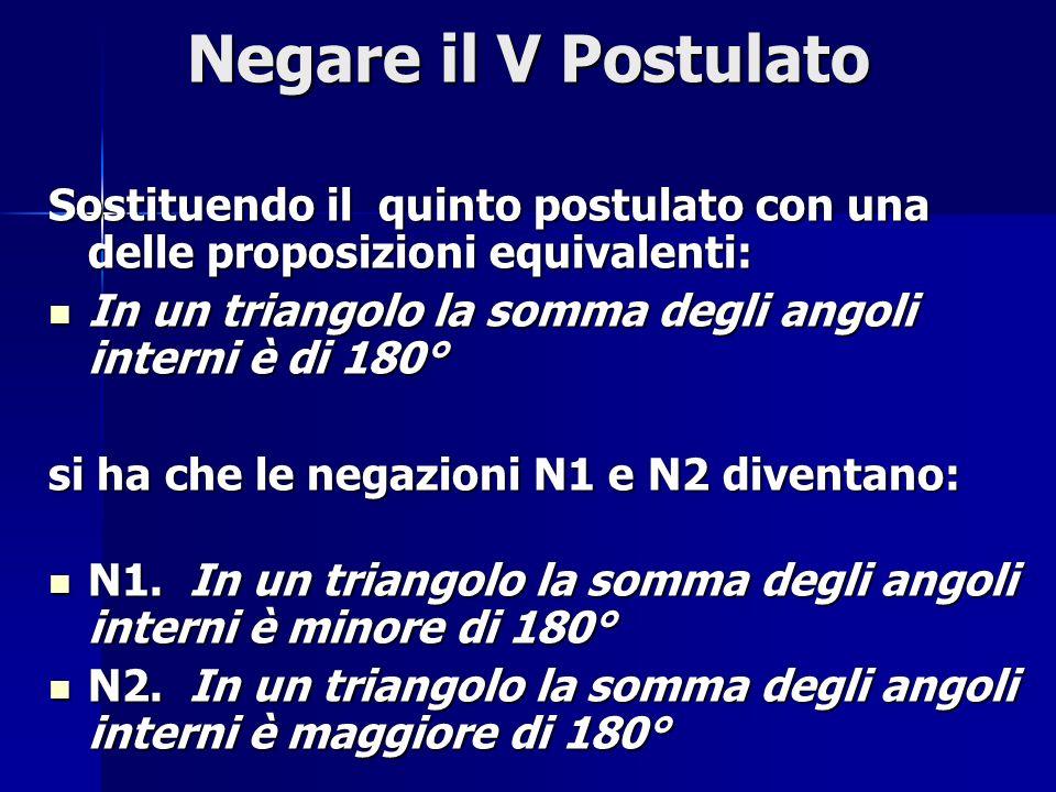 Negare il V Postulato Sostituendo il quinto postulato con una delle proposizioni equivalenti: In un triangolo la somma degli angoli interni è di 180°