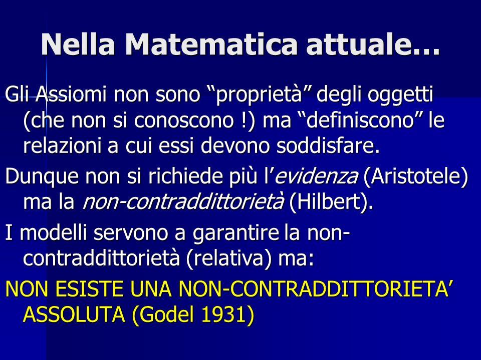 Nella Matematica attuale… Gli Assiomi non sono proprietà degli oggetti (che non si conoscono !) ma definiscono le relazioni a cui essi devono soddisfa