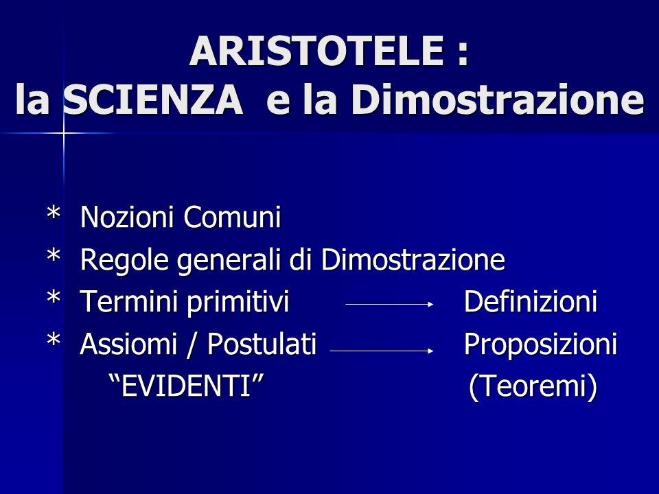 ARISTOTELE : la SCIENZA e la Dimostrazione * Nozioni Comuni * Regole generali di Dimostrazione * Termini primitivi Definizioni * Assiomi / Postulati P