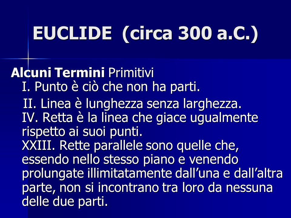 EUCLIDE (circa 300 a.C.) Alcuni Termini Primitivi I. Punto è ciò che non ha parti. II. Linea è lunghezza senza larghezza. IV. Retta è la linea che gia