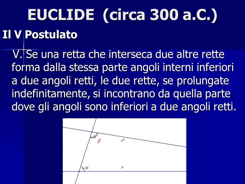 Proposizioni Equivalenti al V Postulato Esiste un rettangolo (Saccheri 1667-1733) Data una retta ed un punto non appartenente ad essa, esiste ed è unica una retta passante per il punto e parallela alla retta data (Playfair, 1748- 1819) Per un punto interno ad un triangolo passa sempre una retta secante ambo i lati dell angolo (Legendre 1752-1833) Legendre 17521833Legendre 17521833 Per tre punti non allineati passa sempre una ed una sola circonferenza (Bolyai 1775-1856) Bolyai17751856Bolyai17751856 Si può costruire un triangolo di area maggiore di qualunque numero assegnato (Gauss 1777-1855)