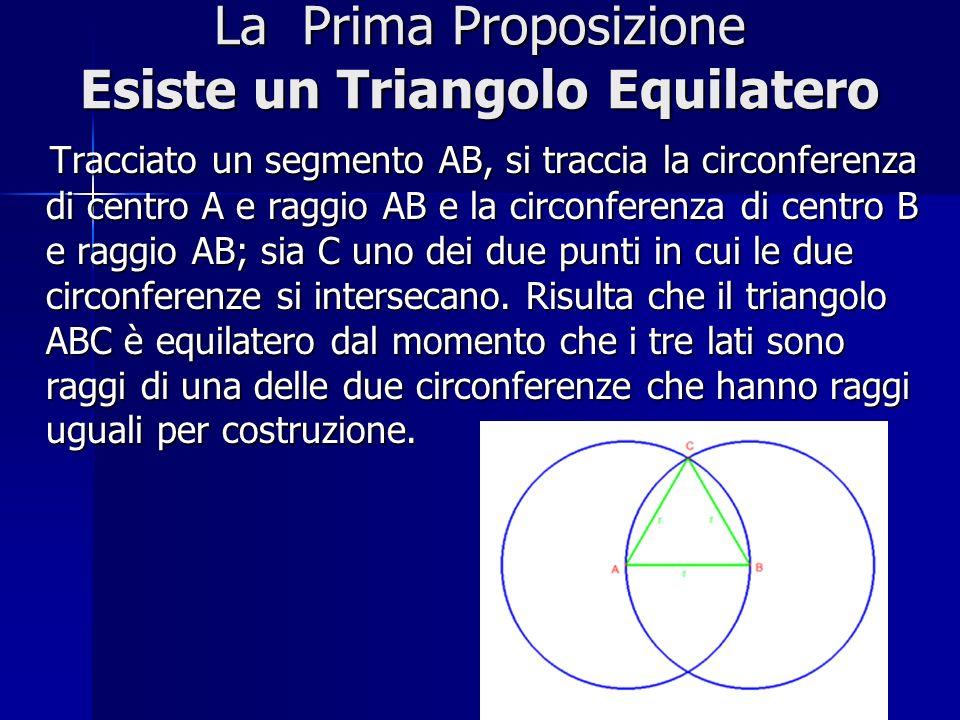 La Prima Proposizione Esiste un Triangolo Equilatero Tracciato un segmento AB, si traccia la circonferenza di centro A e raggio AB e la circonferenza