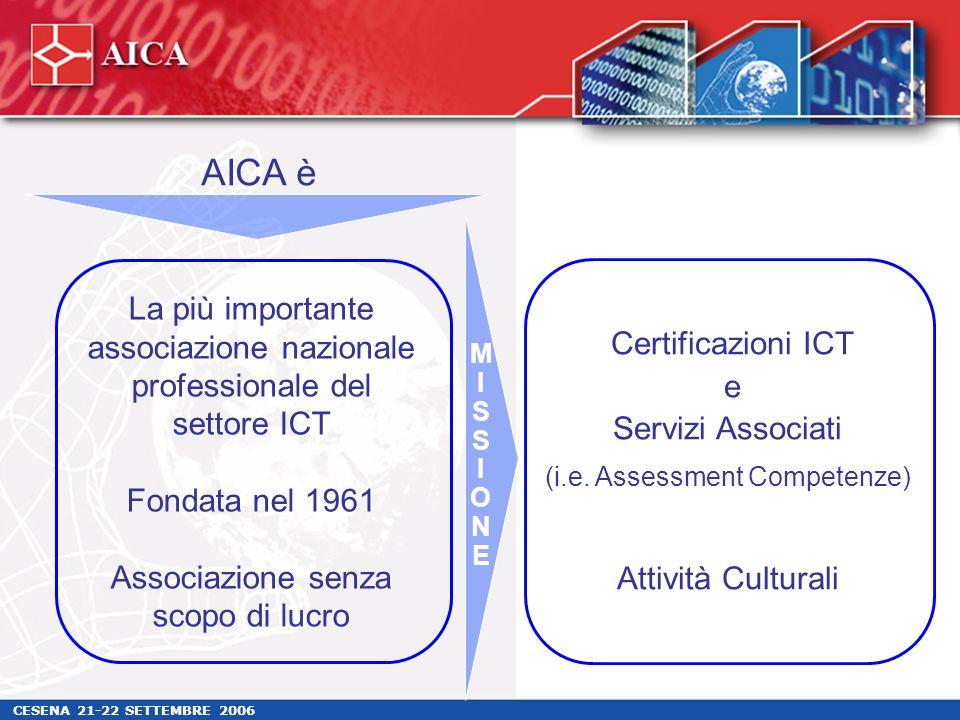 CESENA 21-22 SETTEMBRE 2006 La più importante associazione nazionale professionale del settore ICT Fondata nel 1961 Associazione senza scopo di lucro AICA è Certificazioni ICT e Servizi Associati (i.e.