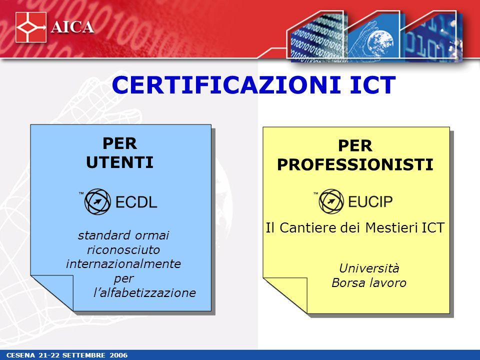 CESENA 21-22 SETTEMBRE 2006 PER UTENTI PER UTENTI PER PROFESSIONISTI CERTIFICAZIONI ICT standard ormai riconosciuto internazionalmente per lalfabetizzazione Università Borsa lavoro Il Cantiere dei Mestieri ICT