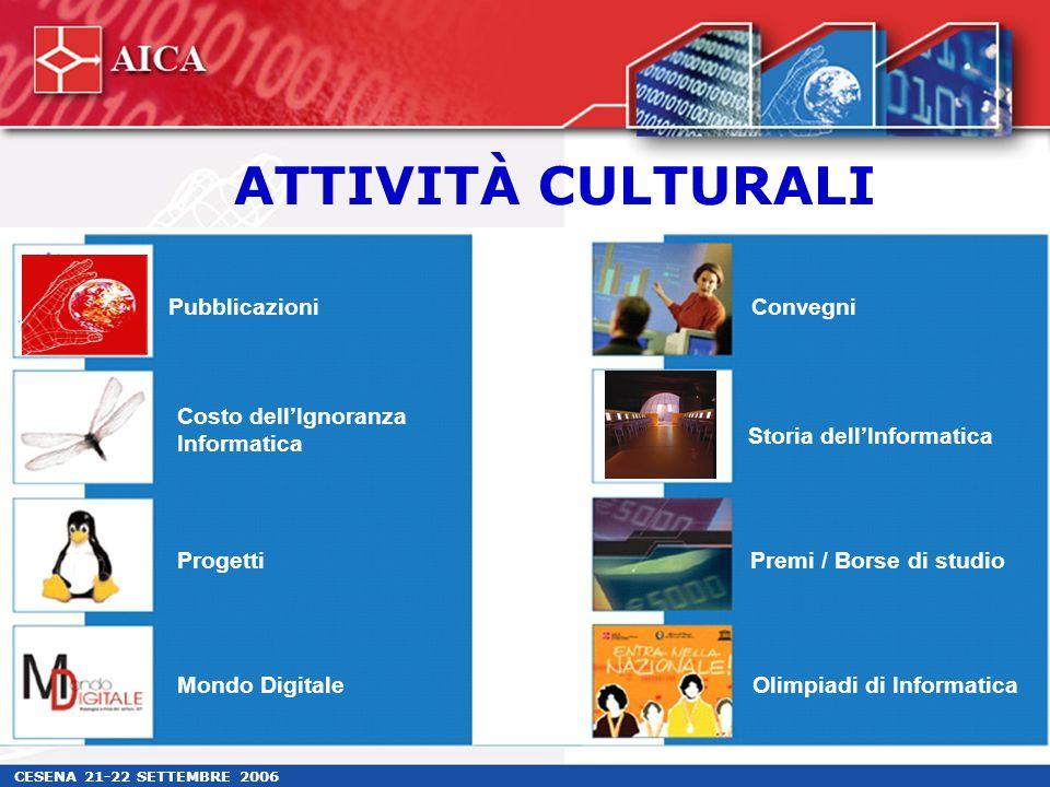 CESENA 21-22 SETTEMBRE 2006 ATTIVITÀ CULTURALI Progetti Mondo Digitale Convegni Premi / Borse di studio Olimpiadi di Informatica Costo dellIgnoranza Informatica Storia dellInformatica Pubblicazioni