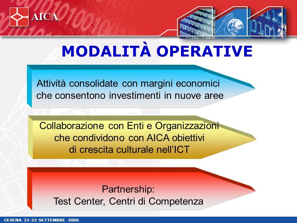 CESENA 21-22 SETTEMBRE 2006 MODALITÀ OPERATIVE Attività consolidate con margini economici che consentono investimenti in nuove aree Collaborazione con Enti e Organizzazioni che condividono con AICA obiettivi di crescita culturale nellICT Partnership: Test Center, Centri di Competenza