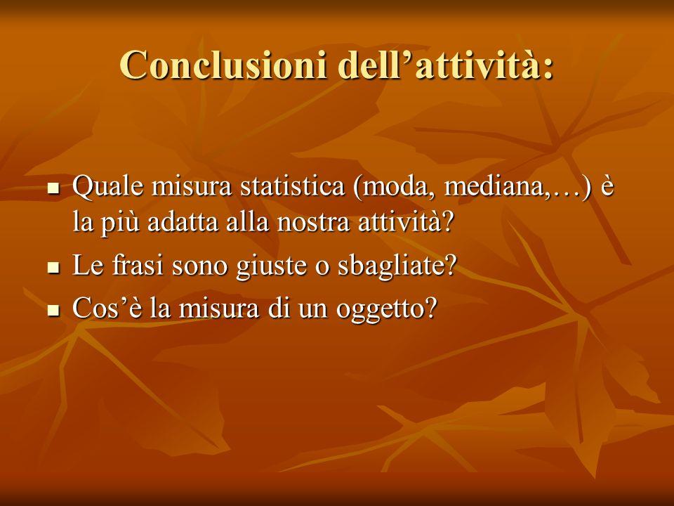 Conclusioni dellattività: Quale misura statistica (moda, mediana,…) è la più adatta alla nostra attività? Quale misura statistica (moda, mediana,…) è