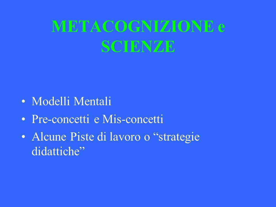 METACOGNIZIONE e SCIENZE Modelli Mentali Pre-concetti e Mis-concetti Alcune Piste di lavoro o strategie didattiche