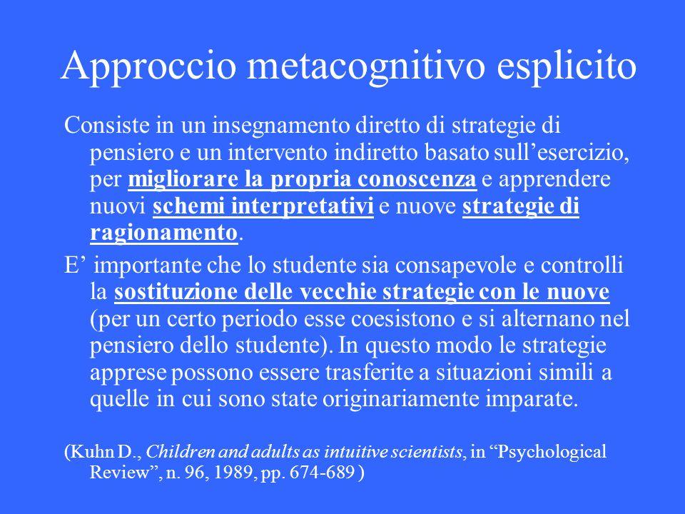 Approccio metacognitivo esplicito Consiste in un insegnamento diretto di strategie di pensiero e un intervento indiretto basato sullesercizio, per mig