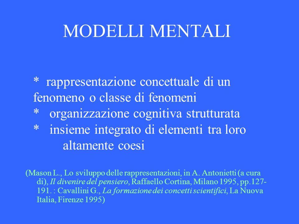 MODELLI MENTALI * rappresentazione concettuale di un fenomeno o classe di fenomeni * organizzazione cognitiva strutturata * insieme integrato di eleme