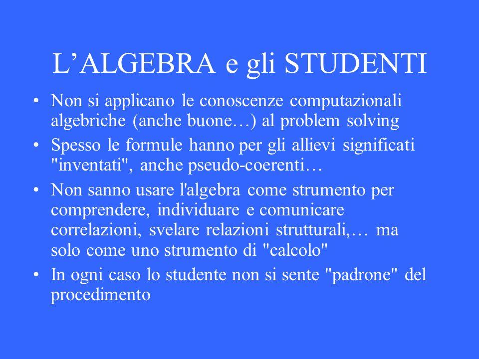LALGEBRA e gli STUDENTI Non si applicano le conoscenze computazionali algebriche (anche buone…) al problem solving Spesso le formule hanno per gli all