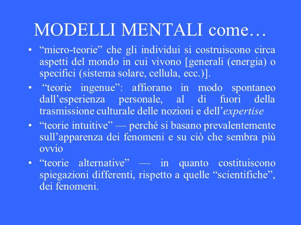 MODELLI MENTALI come… micro-teorie che gli individui si costruiscono circa aspetti del mondo in cui vivono [generali (energia) o specifici (sistema so