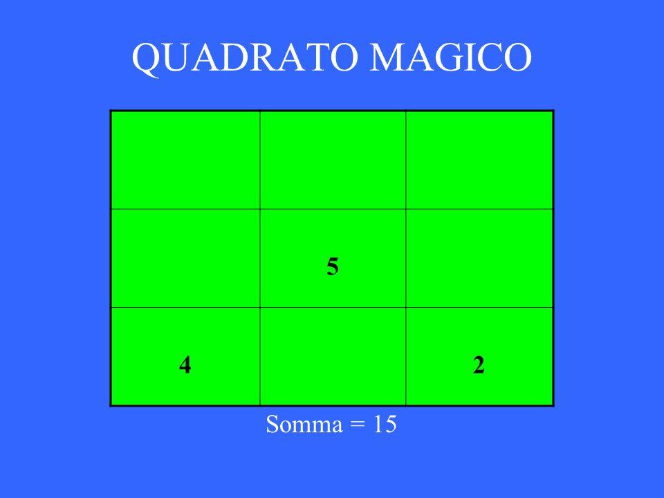 QUADRATO MAGICO Somma = 15 5 42