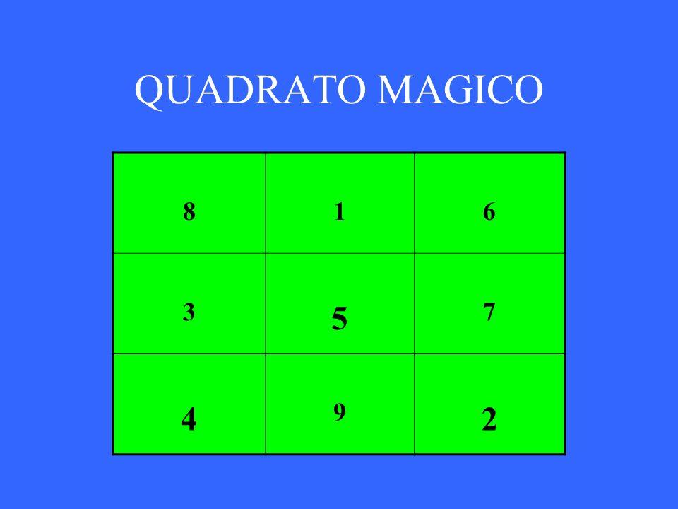 QUADRATO MAGICO 816 3 5 7 4 9 2